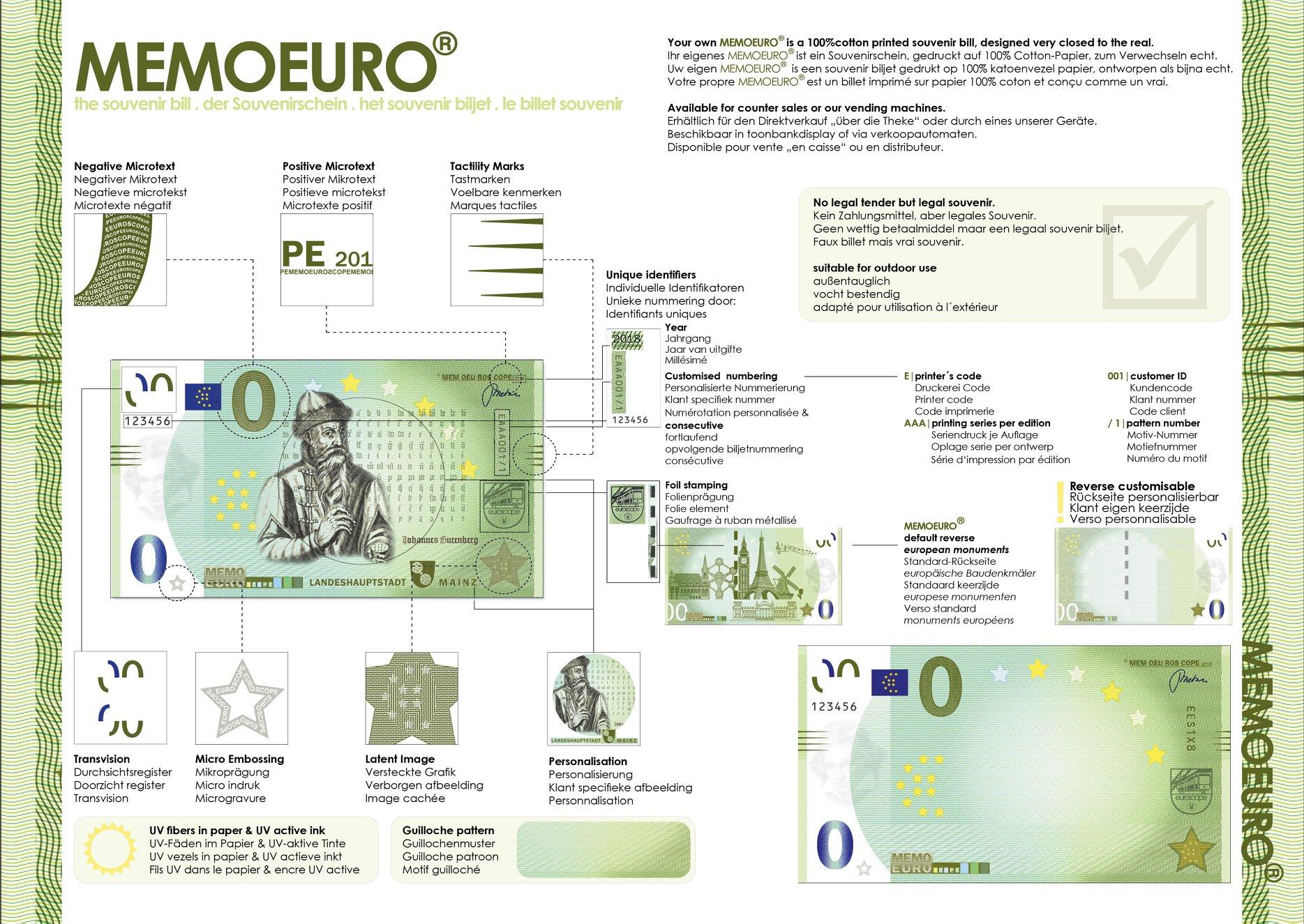 symboles MémoEuro.jpg
